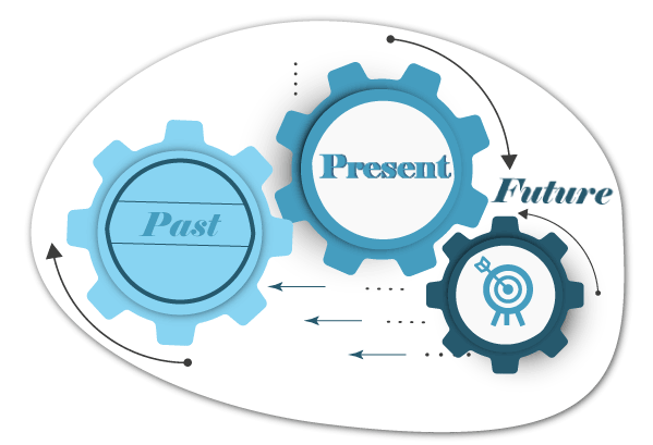 Mechanical gears labeled past, present and future